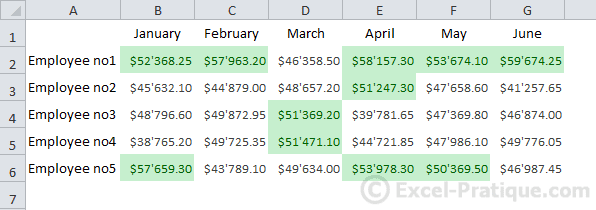 display cf greater than excel conditional formatting