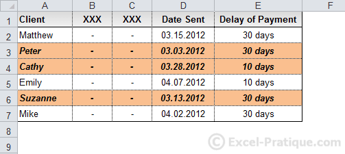 cf delays excel conditional formatting examples