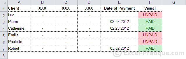 cf paid unpaid excel conditional formatting examples