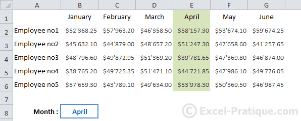 change month - excel custom conditional formatting