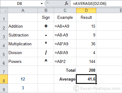 average function excel formulas calculations functions