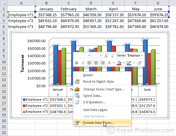 select element - excel inserting graphs