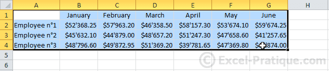 select table data excel inserting graphs