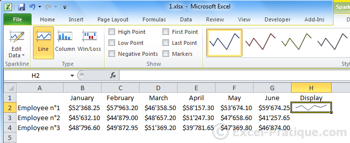 display sparkline excel graphs