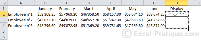 fill sparkline excel graphs