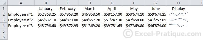 sparkline fill excel graphs