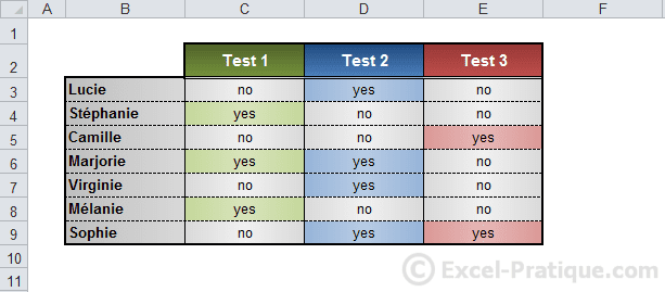 Excel course tables colors styles for Table sheet design