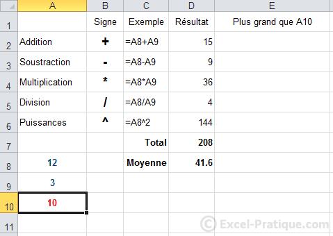 limite - excel fonction si recopie formules