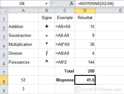 fenetre fonction moyenne - excel formules calculs fonctions
