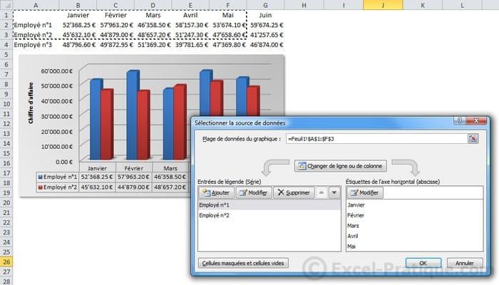 apercu - excel insertion graphiques