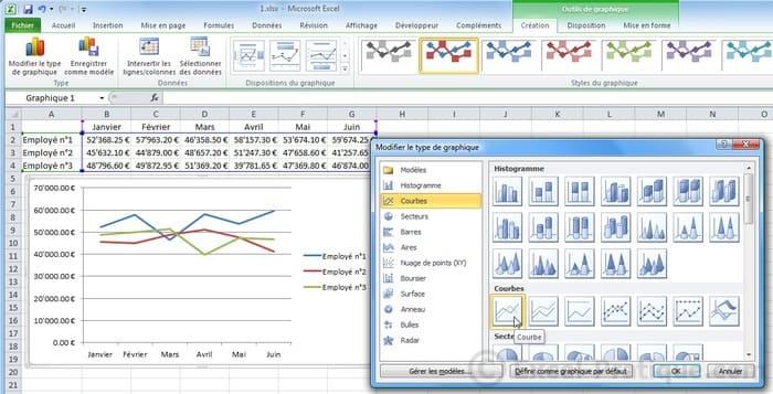 graphique lineaire - excel insertion graphiques