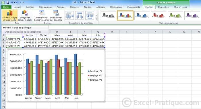 modifier type graphique - excel insertion graphiques