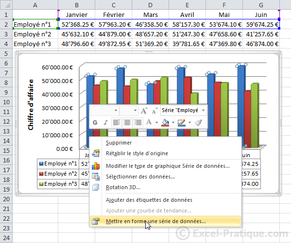 selection element excel insertion graphiques