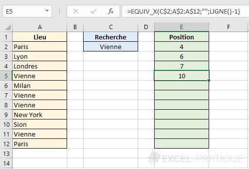 fonction excel equiv tableau positions x