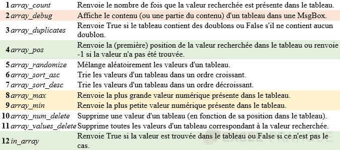 fonction-excel-tableau-html-converti - tableau-html-avance