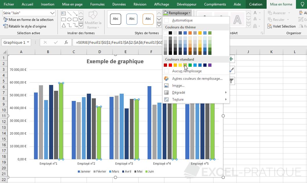 excel couleur serie graphique png graphiques