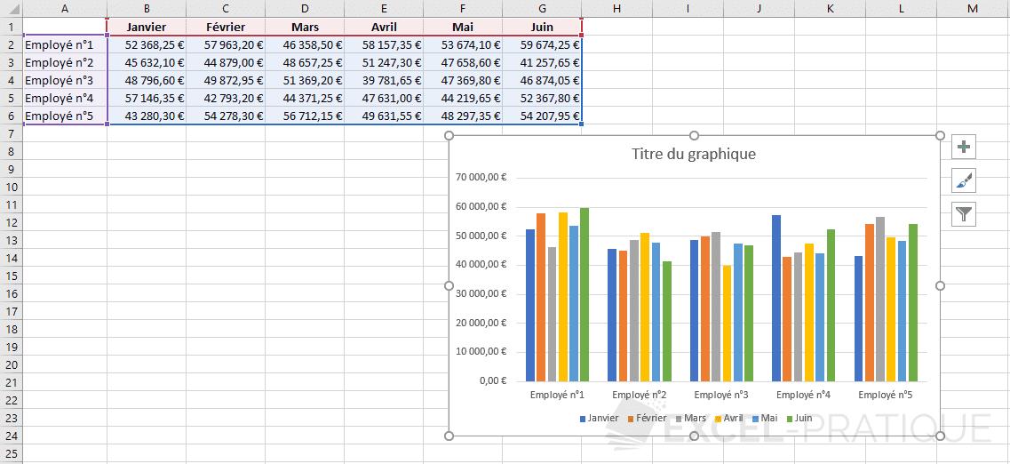 excel graphique insere png graphiques