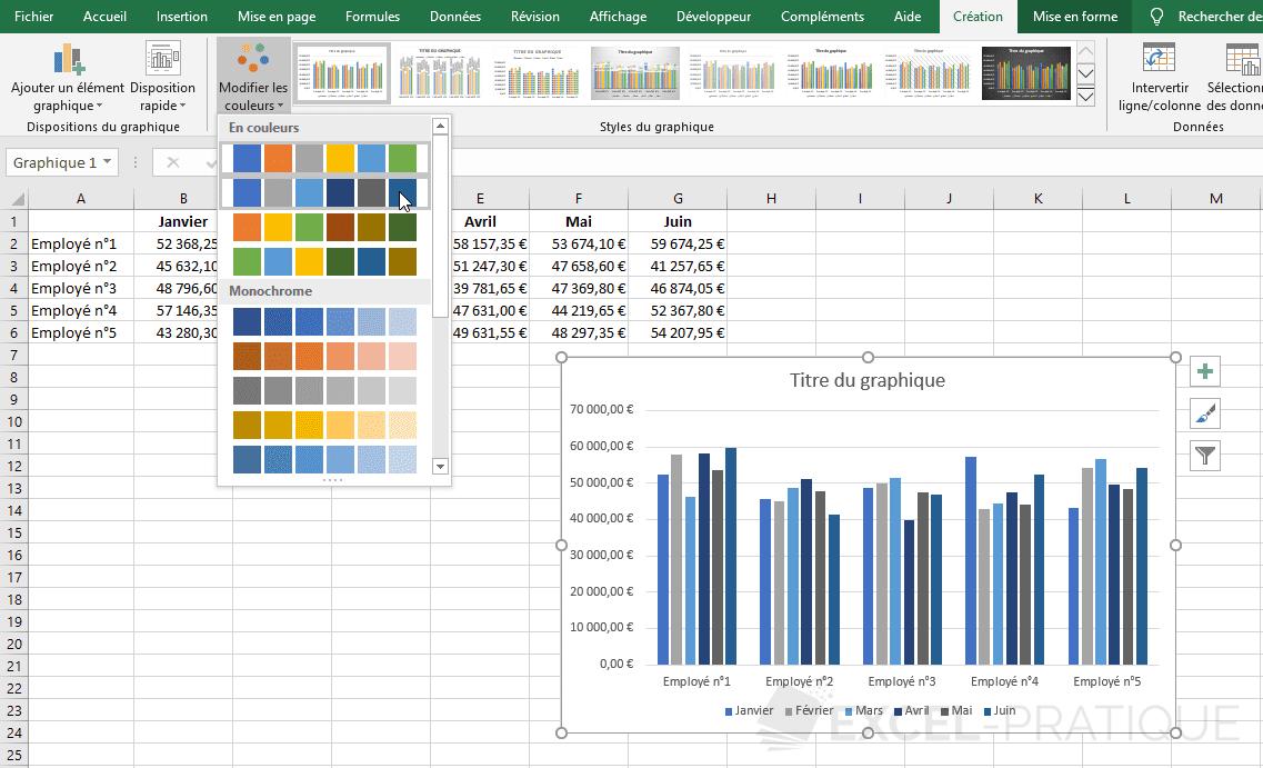 excel graphique palette couleurs png graphiques