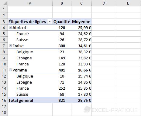 excel tcd quantite moyenne tableau croise dynamique