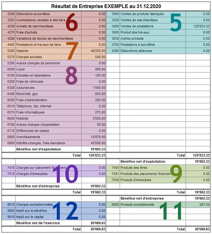 comptabilite excel types comptes resultat presentation compta suite