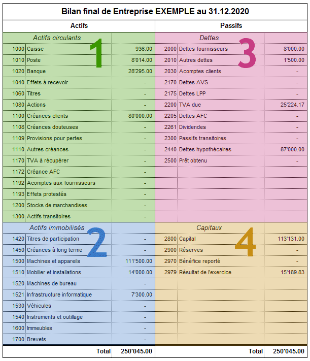 comptabilite excel types comptes presentation compta suite