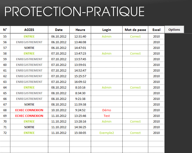 historique - protection pratique