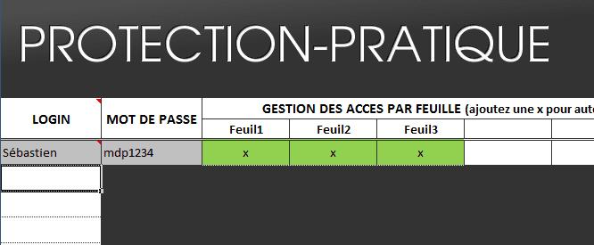 admin2 - tutoriel protection