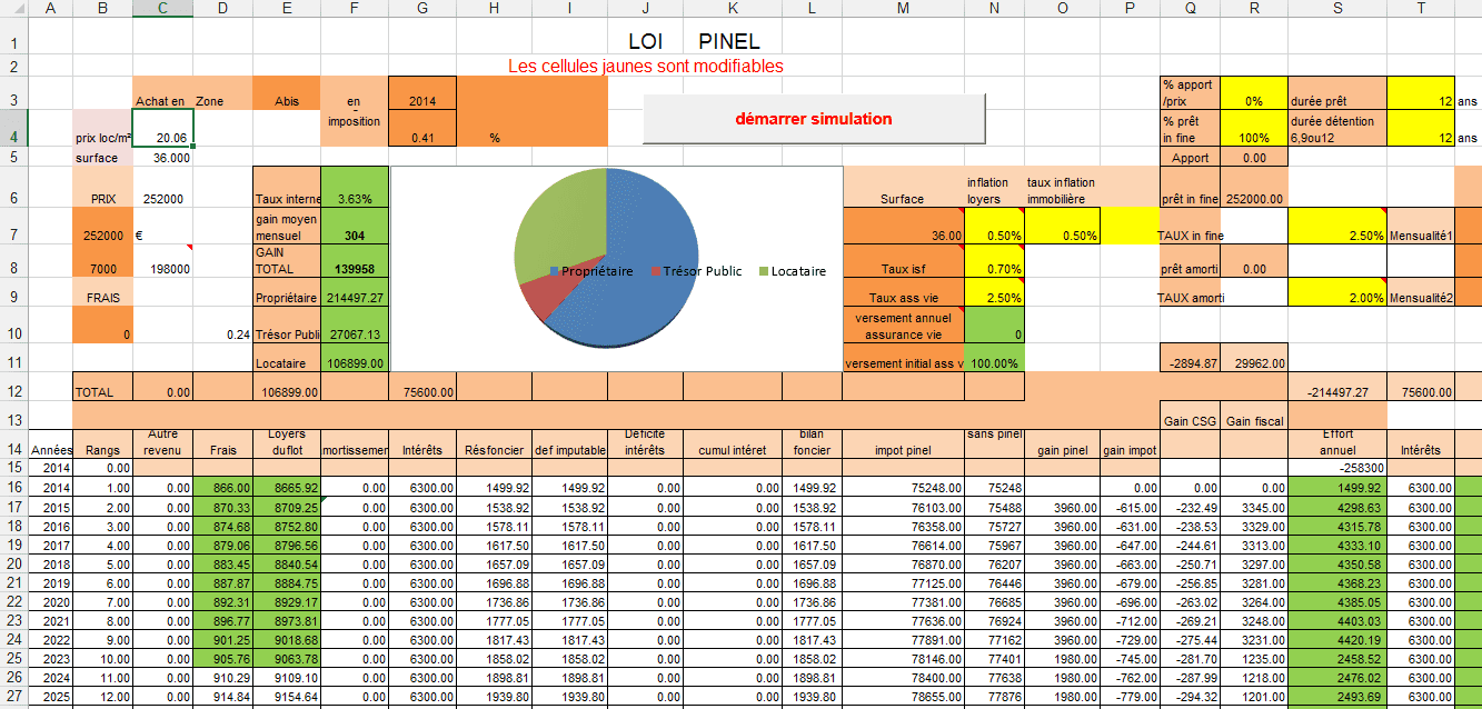 simulation pinel excel