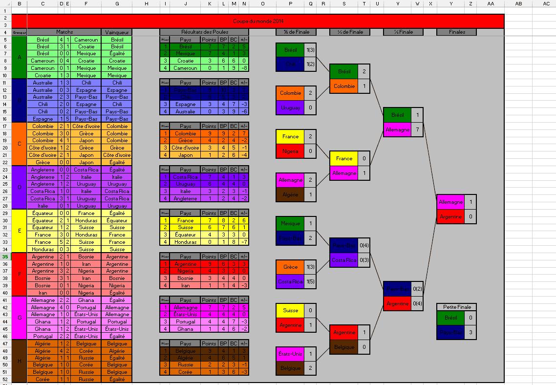 Calendrier Coupe Du Monde 2020 Excel.Tableau Excel Pronostic Coupe Du Monde 2018