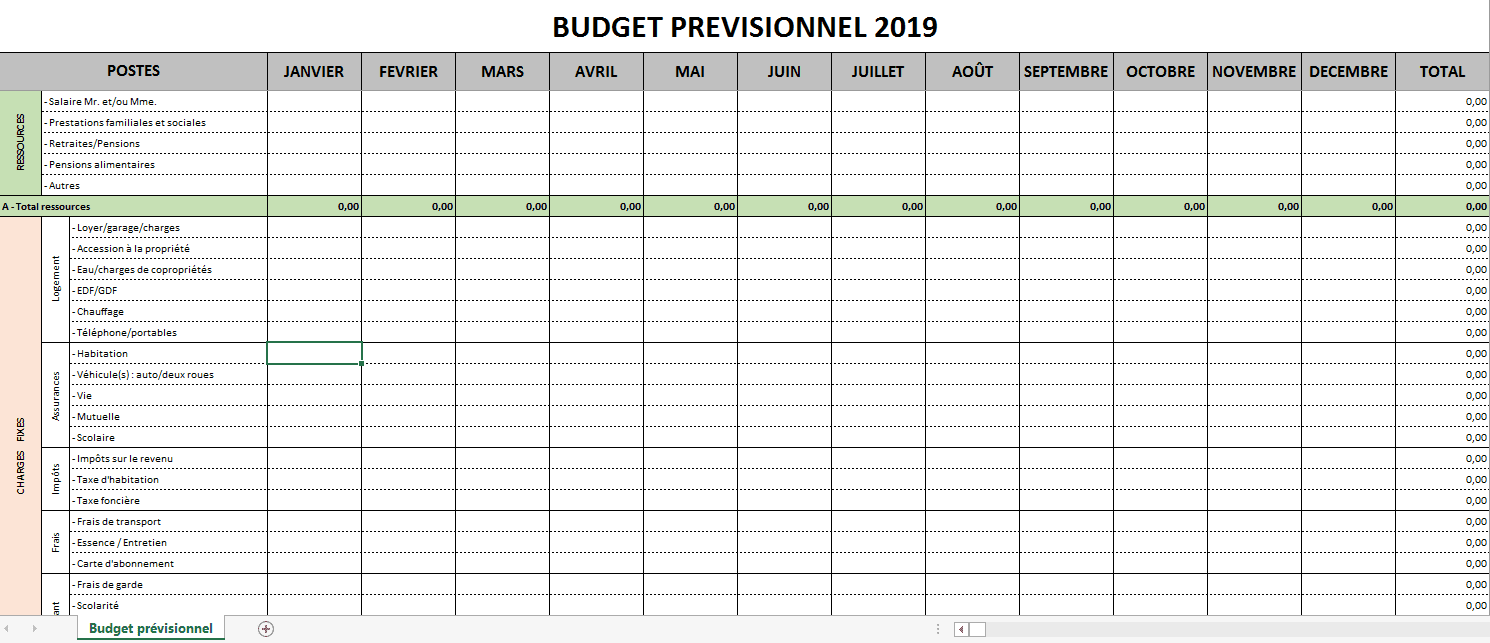 excel budget previsionnel
