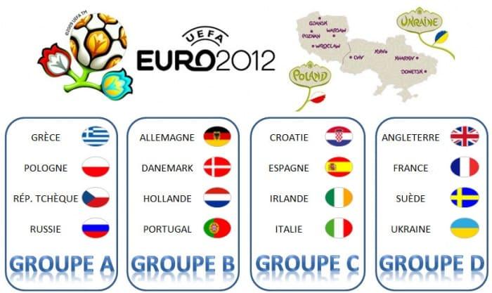 euro foot 2012