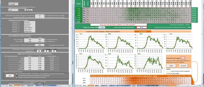 management forecaster previsions excel
