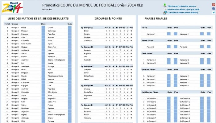 pronostics coupe monde football 2014