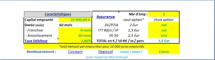 tableau amortissement taux assurance taux nominal moyen excel