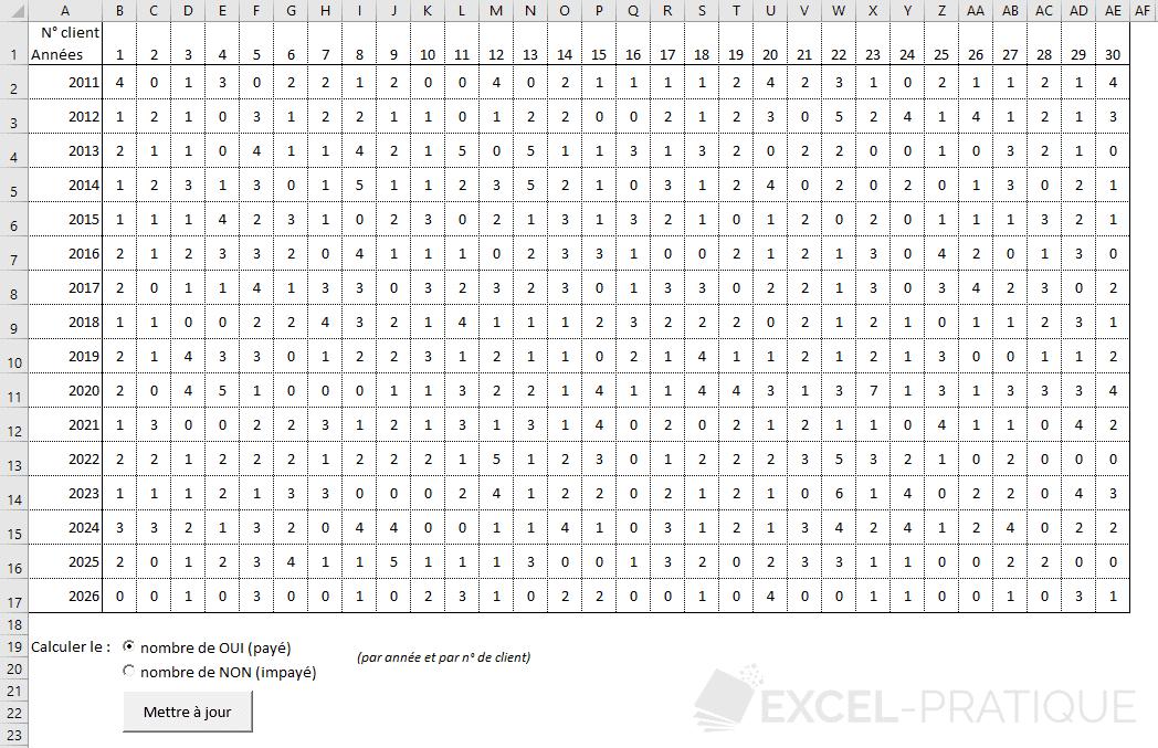 tableau excel clients annees nombres png tableaux vba exercice
